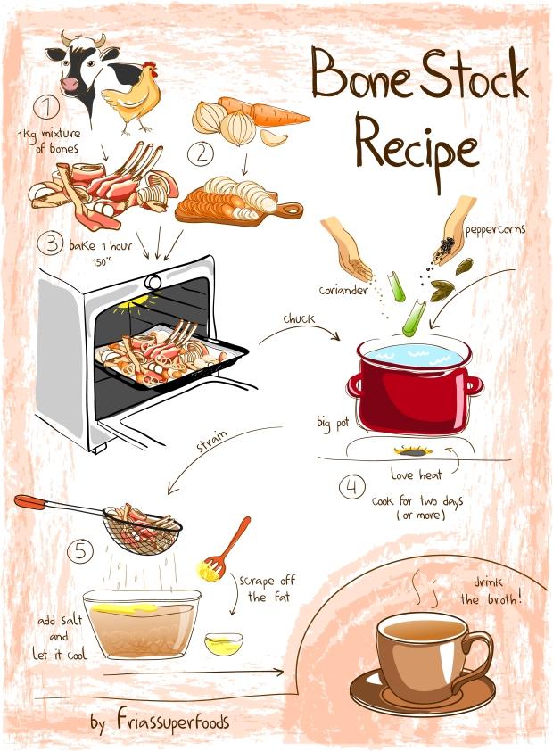 Friassuperfoods_Nourishing_bone_stock
