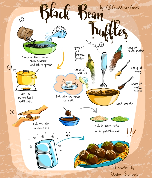 friassuperfoods_black_bean_truffles