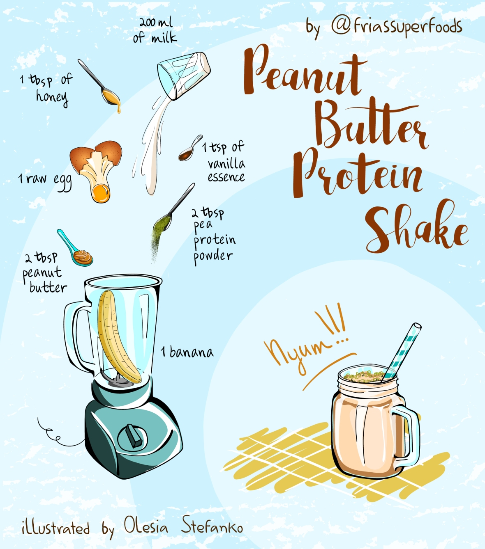 friassuperfoods_peanut_butter_protein_shake
