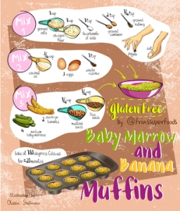 friassuperfoods_baby_marrow_banana_muffins
