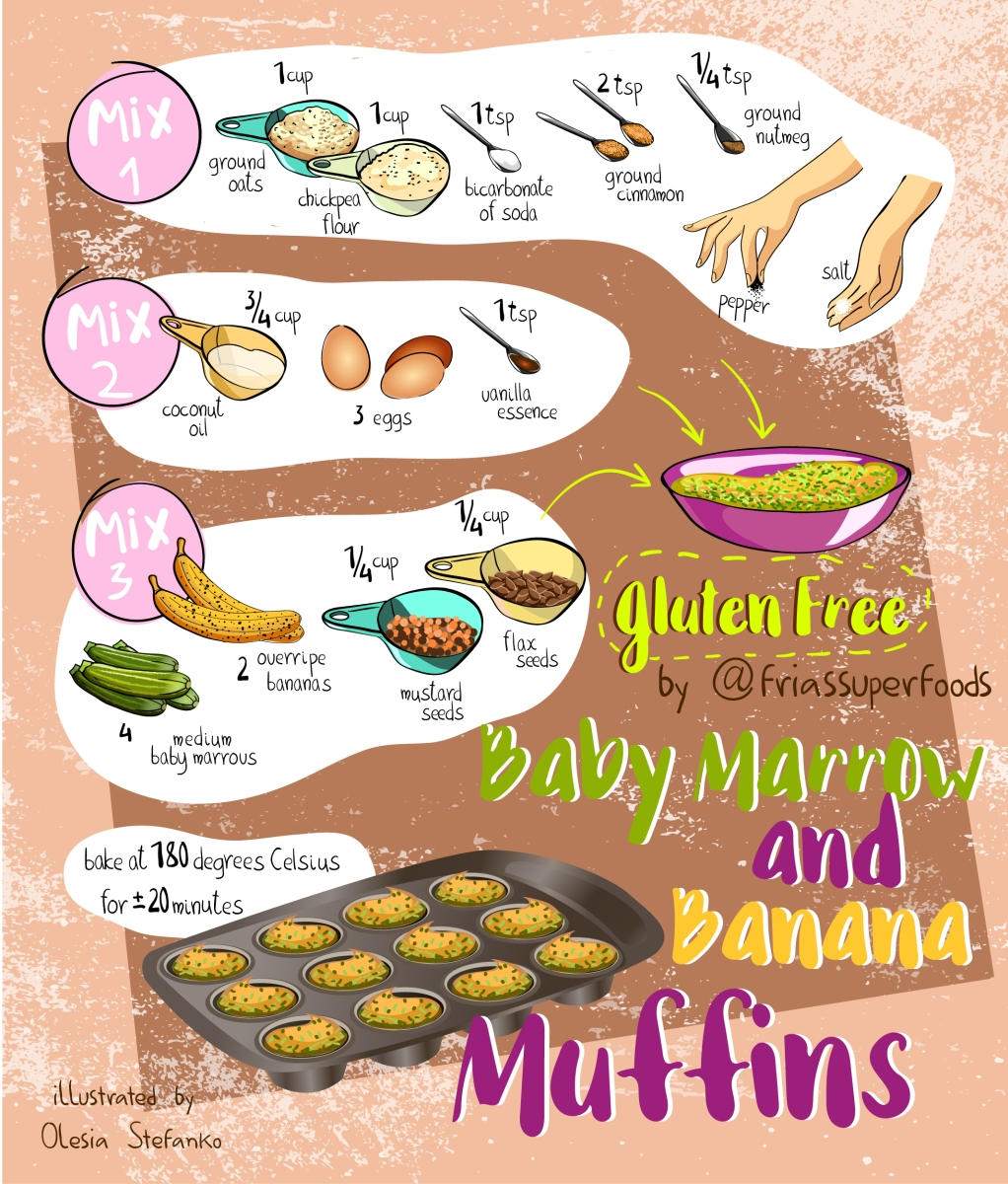 Gluten free baby marrow and banana muffins