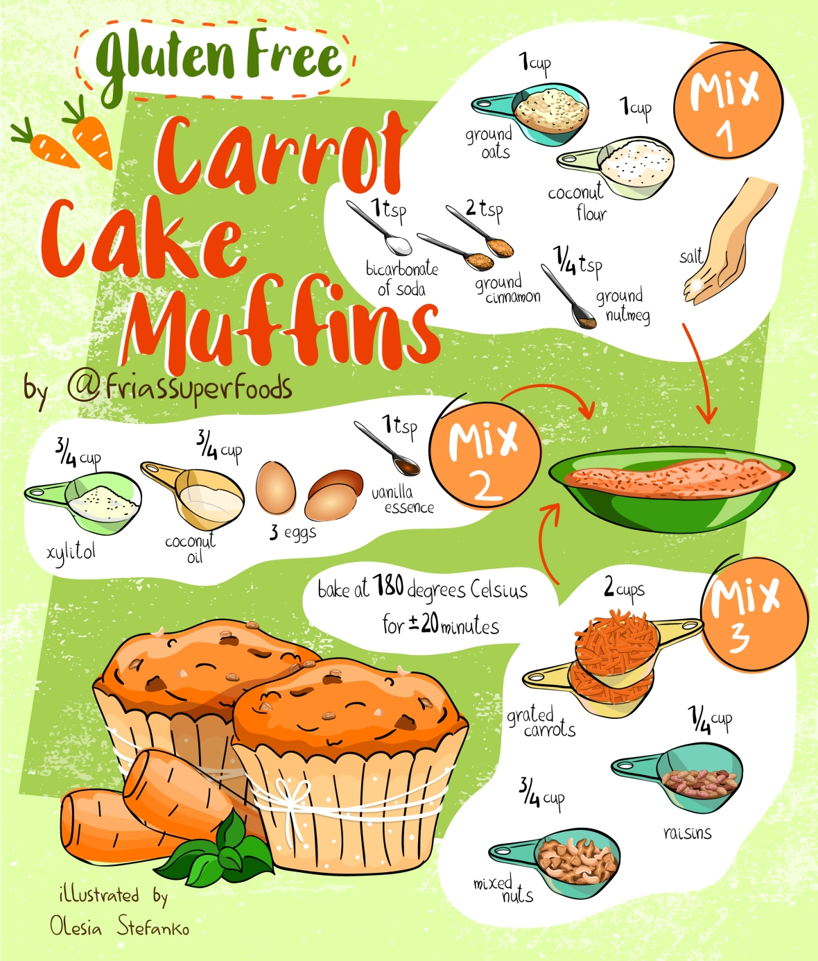 friassuperfoods_carrot_muffin