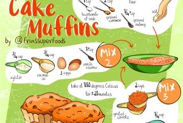 friassuperfoods_carrot_muffin